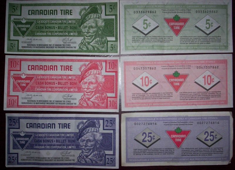 800px-Canadian_Tire_Money_MkII